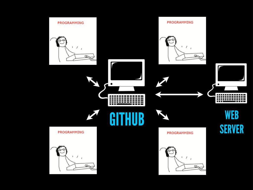GITHUB WEB SERVER