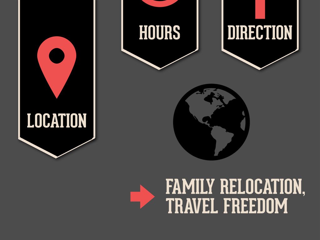 LOCATION  HOURS  DIRECTION  FAMILY RELOCATIO...