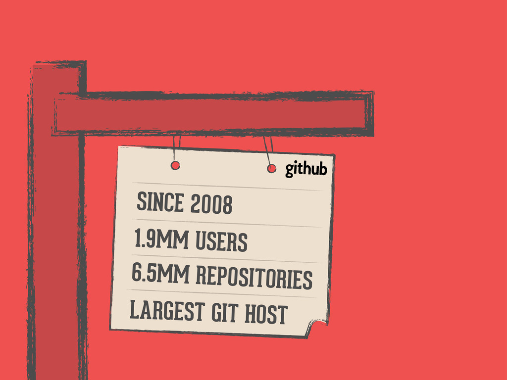 6.5MM REPOSITORIES LARGEST GIT HOST 1.9MM USERS...