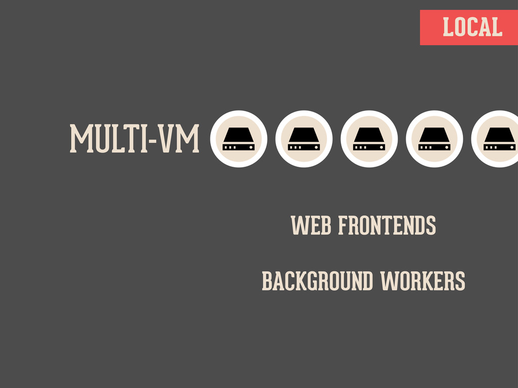LOCAL MULTI-VM WEB FRONTENDS BACKGROUND WORKERS