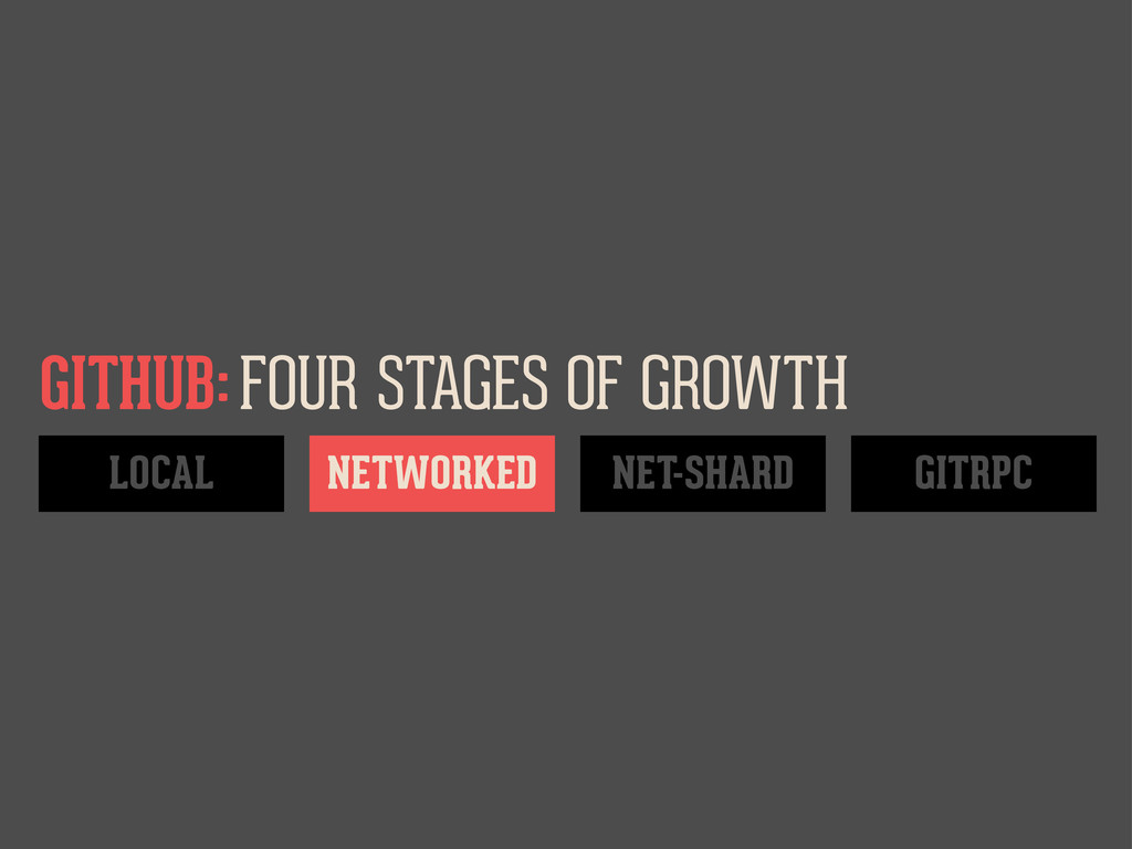 LOCAL NETWORKED FOUR STAGES OF GROWTH GITHUB: N...