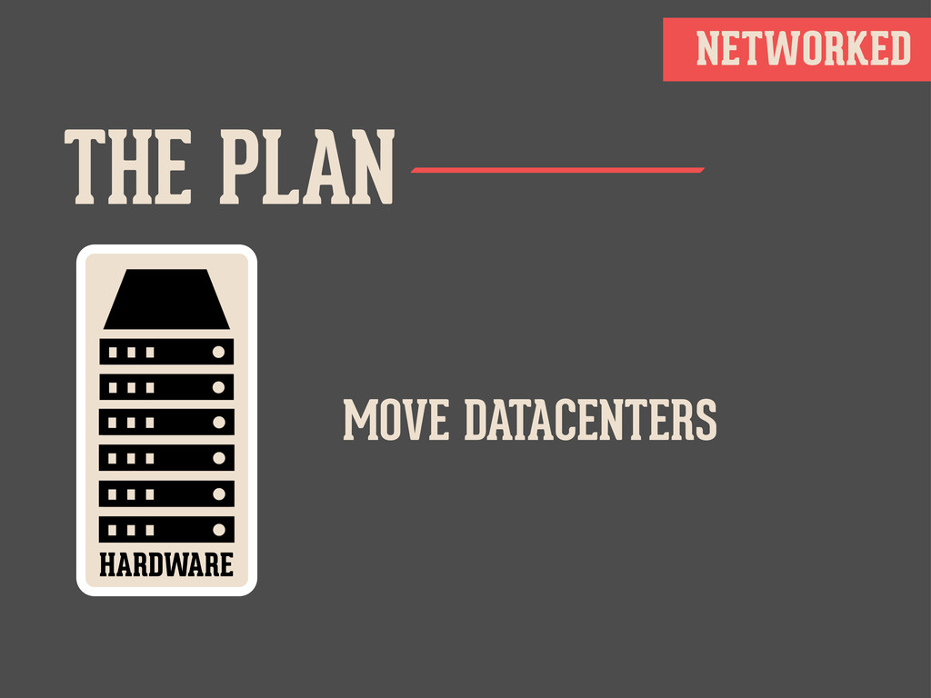 THE PLAN NETWORKED HARDWARE MOVE DATACENTERS