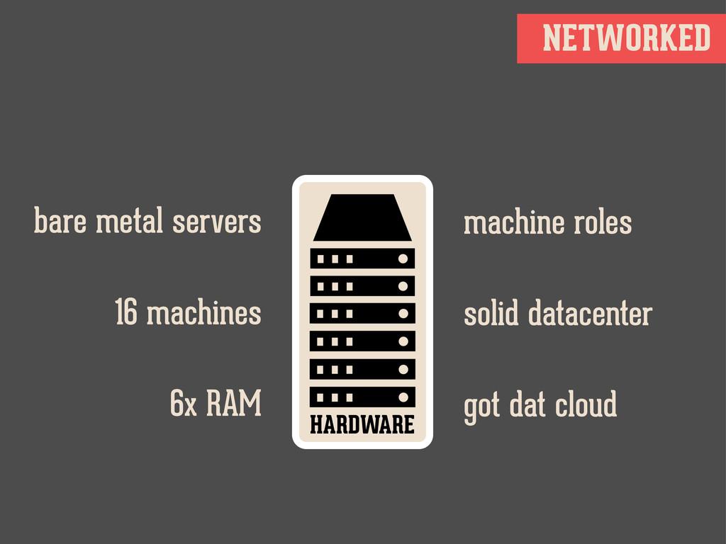 NETWORKED HARDWARE bare metal servers 16 machin...