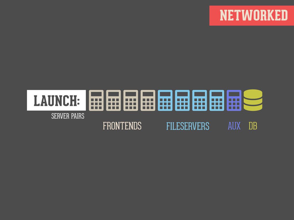 NETWORKED FRONTENDS FILESERVERS AUX DB LAUNCH: ...