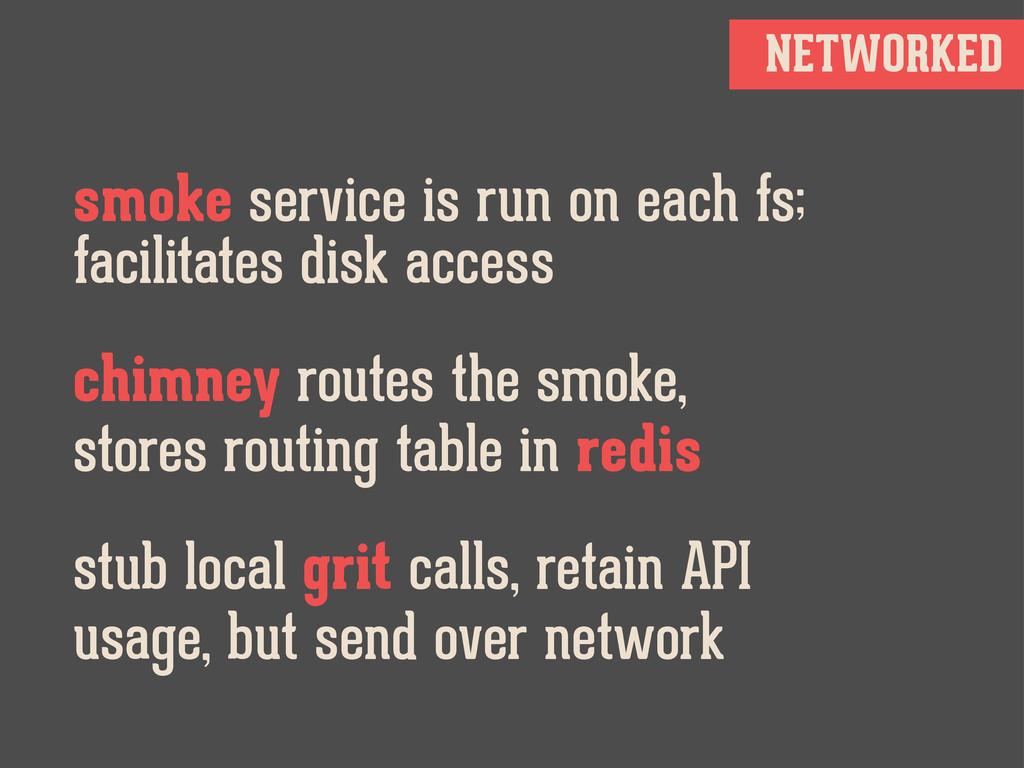 NETWORKED smoke service is run on each fs; faci...