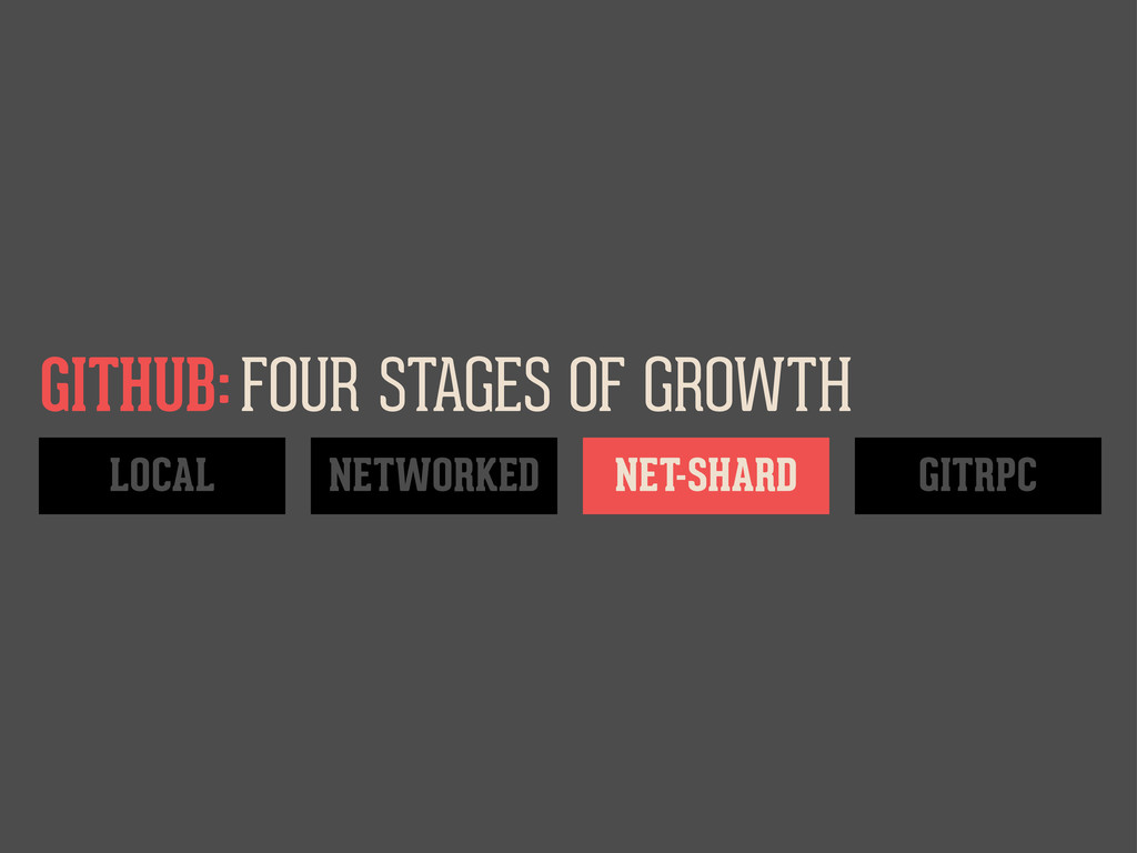 LOCAL FOUR STAGES OF GROWTH GITHUB: NET-SHARD G...