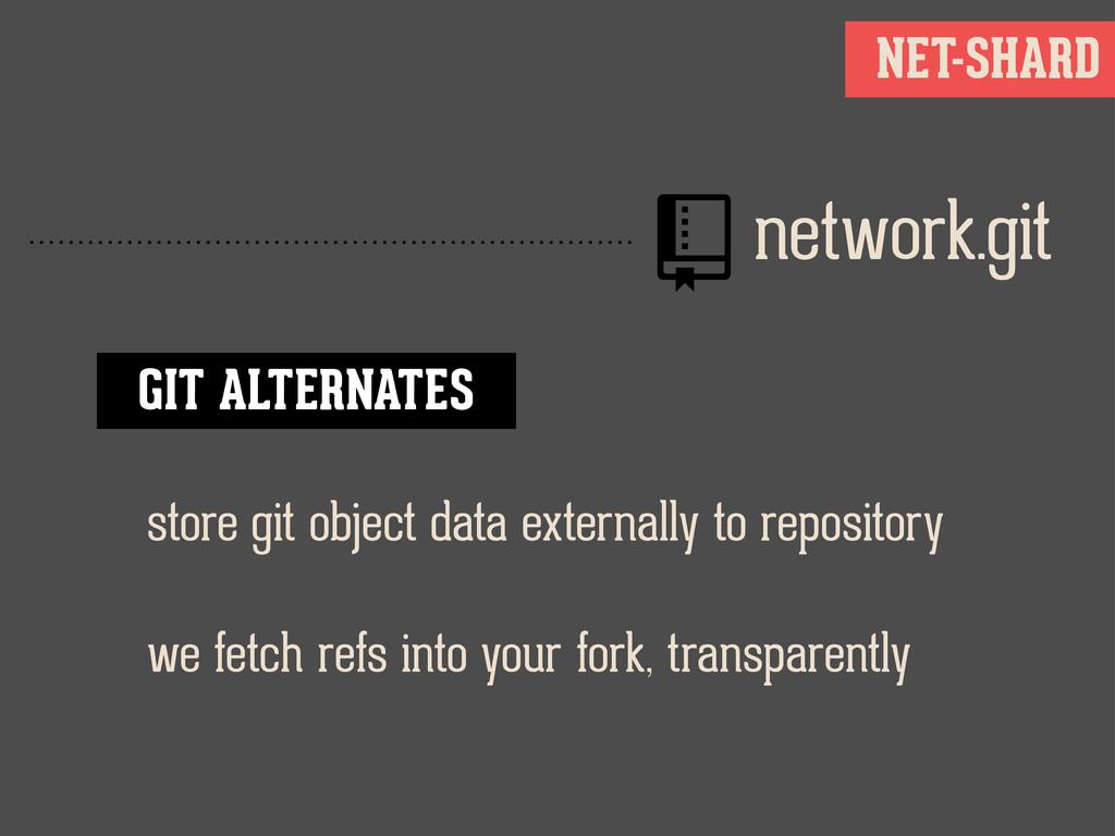 NET-SHARD network.git GIT ALTERNATES store git...