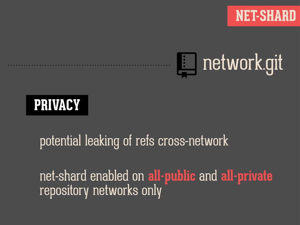 NET-SHARD network.git PRIVACY potential leakin...