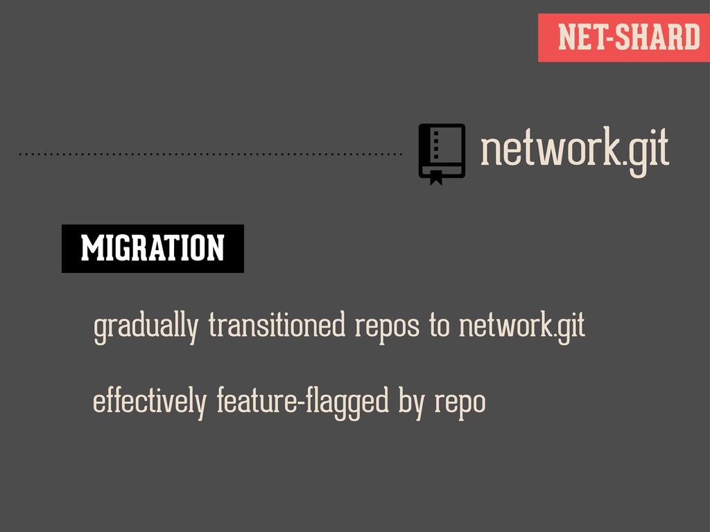 NET-SHARD network.git MIGRATION gradually tran...