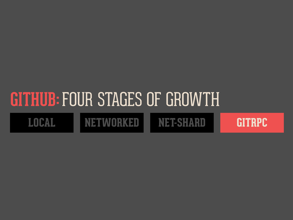 LOCAL FOUR STAGES OF GROWTH GITHUB: GITRPC NETW...