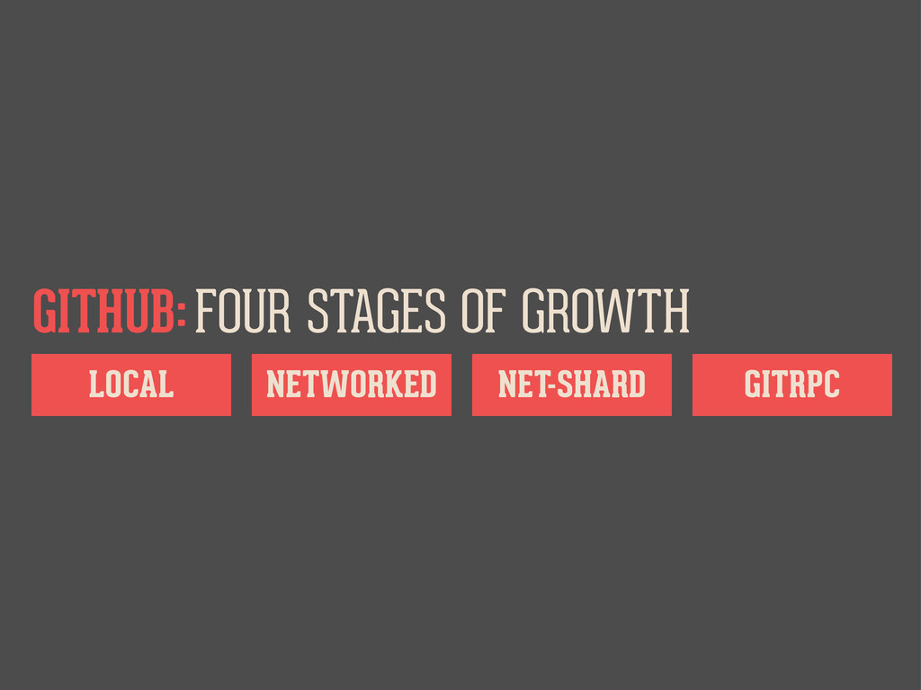 LOCAL NETWORKED NET-SHARD GITRPC FOUR STAGES OF...