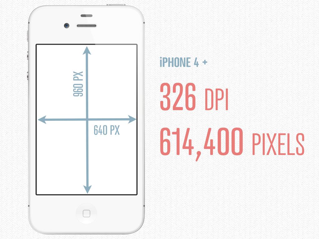 326 DPI 614,4OO PIXELS 96O PX 64O PX iPHONE 4 +