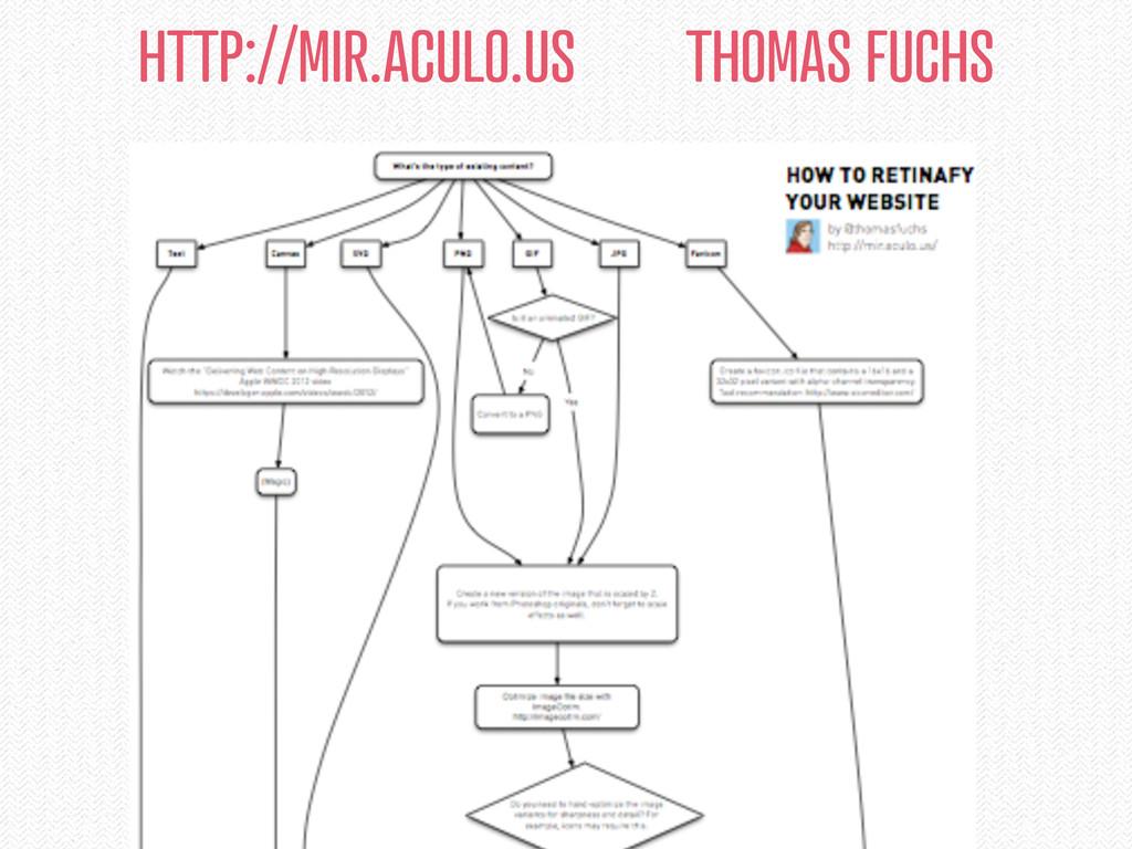 HTTP://MIR.ACULO.US THOMAS FUCHS