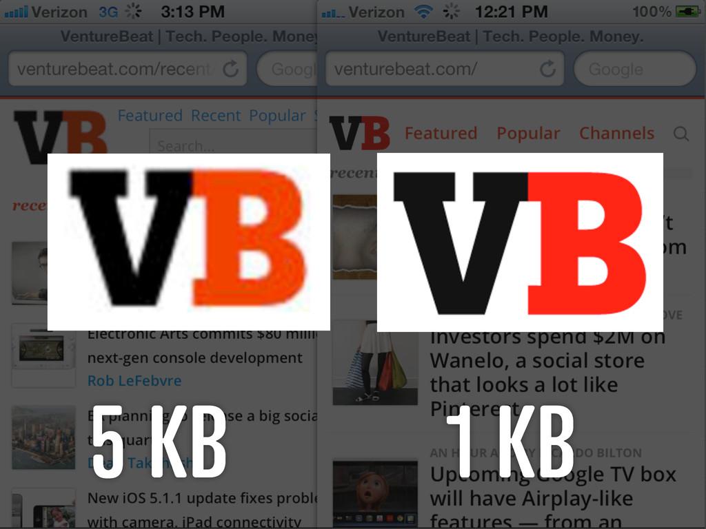 1 KB 5 KB