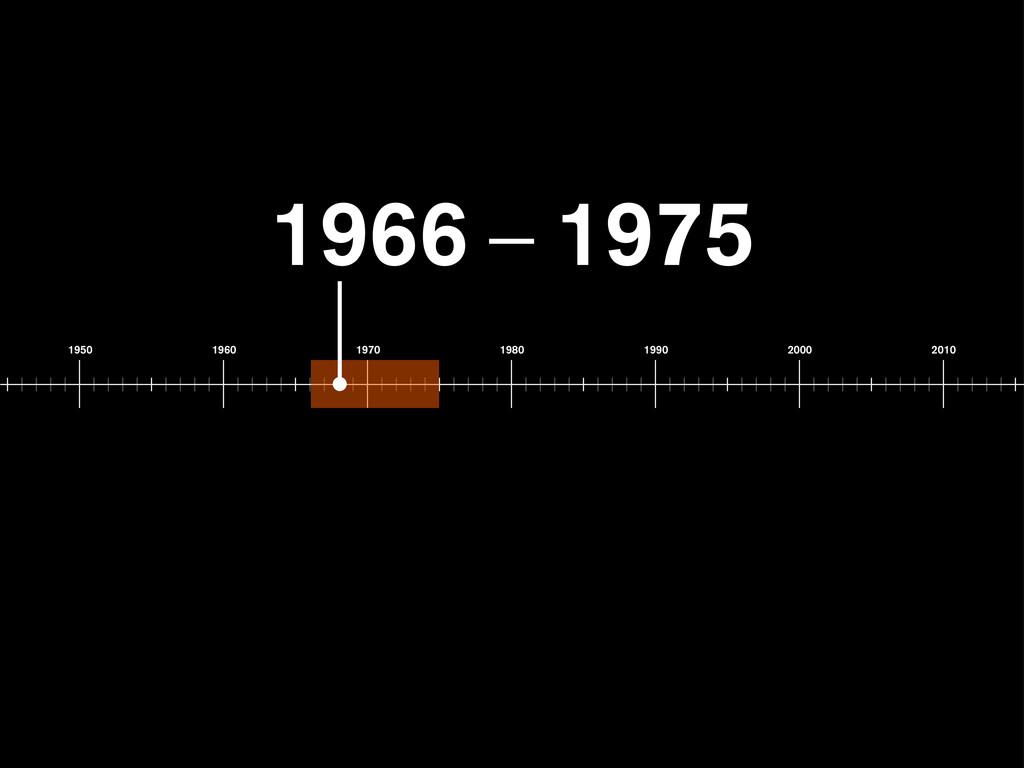 1950 1960 1970 1980 1990 2000 2010 1966 – 1975