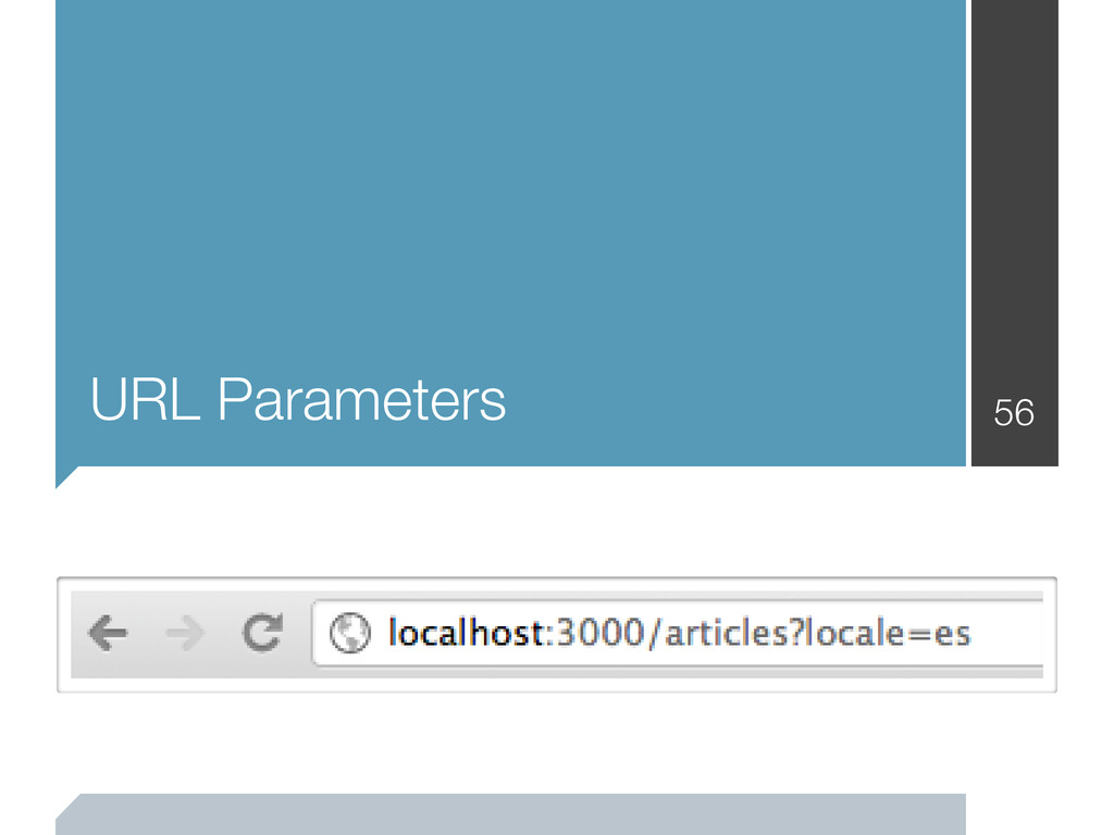 URL Parameters 56