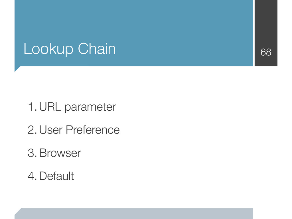 Lookup Chain 68 1.URL parameter 2.User Preferen...