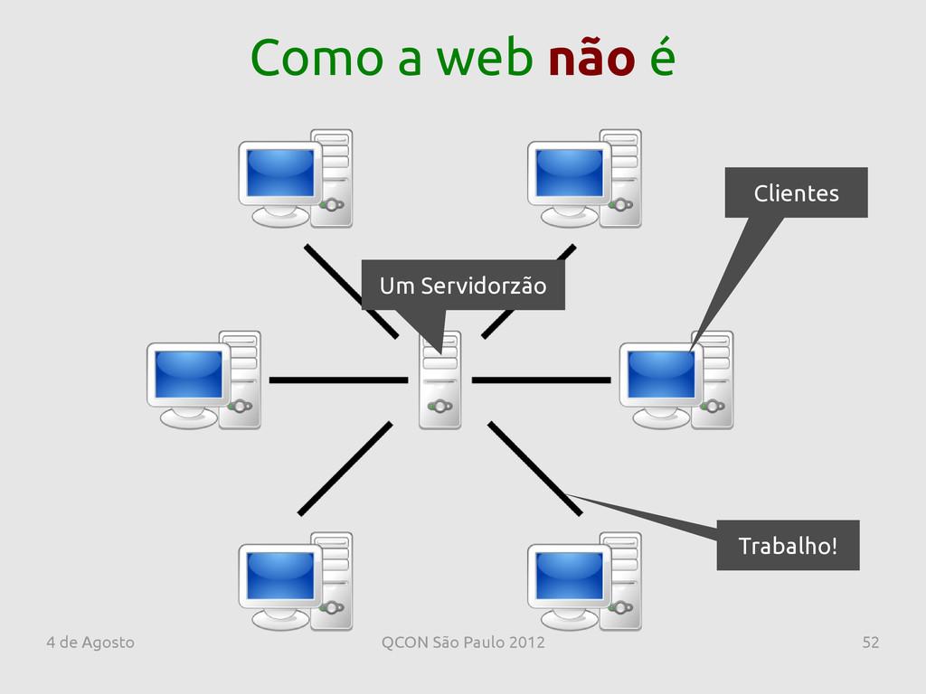 4 de Agosto QCON São Paulo 2012 52 Um Servidorz...