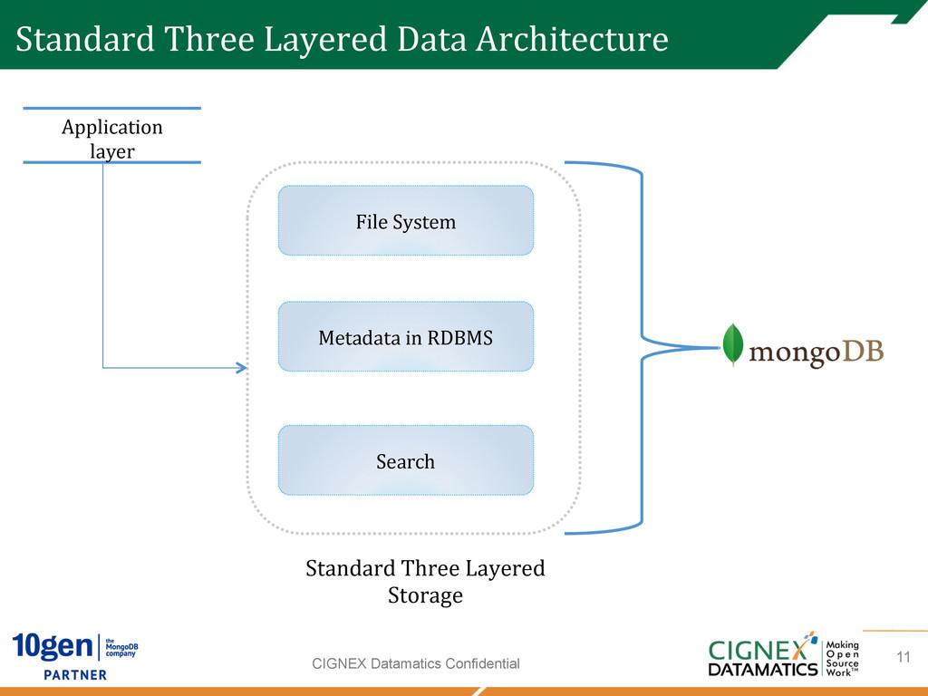 CIGNEX Datamatics Confidential Standard Thre...