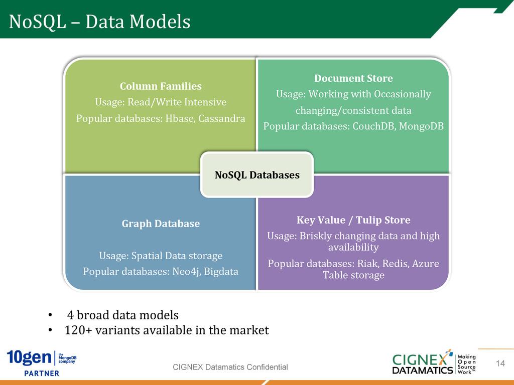 CIGNEX Datamatics Confidential NoSQL – Da...
