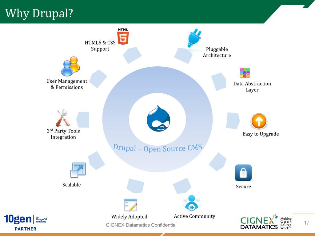 CIGNEX Datamatics Confidential Why Drupal? P...