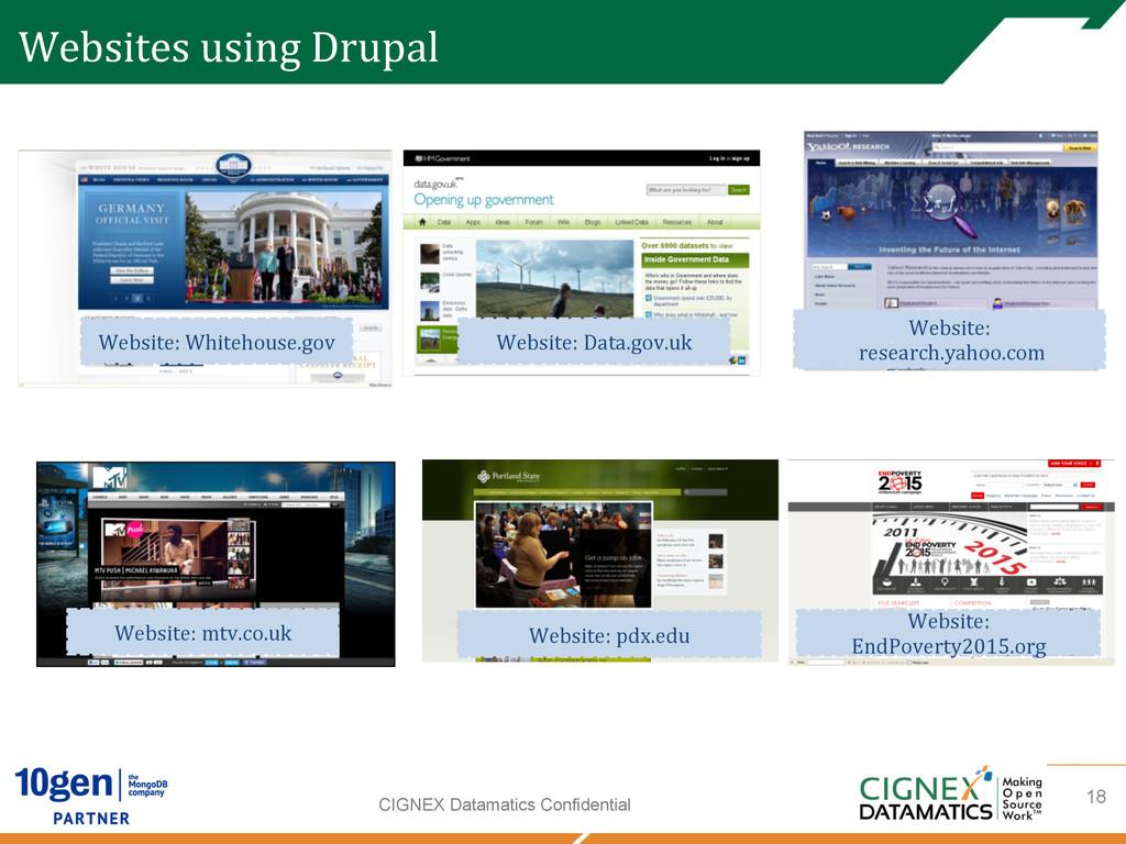 CIGNEX Datamatics Confidential Websites usin...