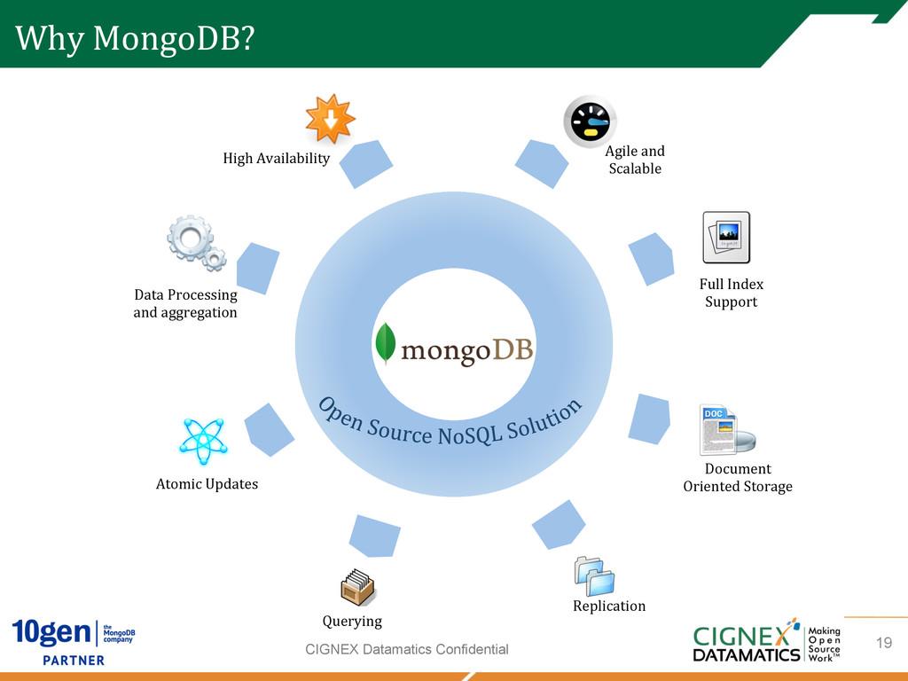 CIGNEX Datamatics Confidential Why MongoDB?...