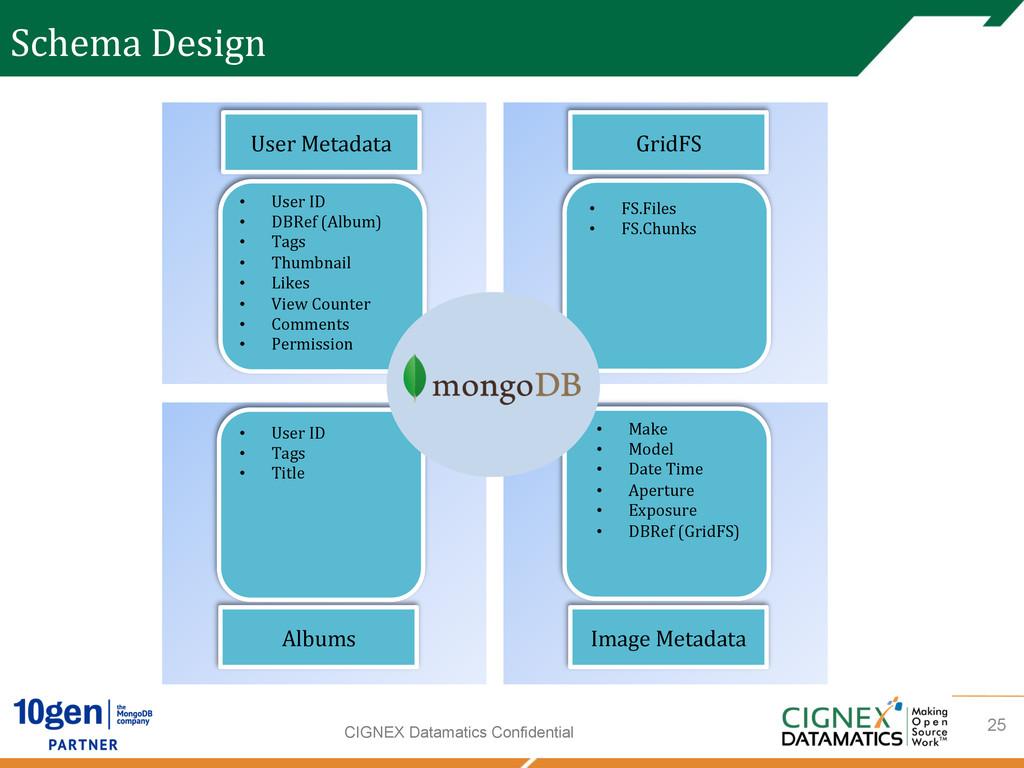 CIGNEX Datamatics Confidential Schema Design...
