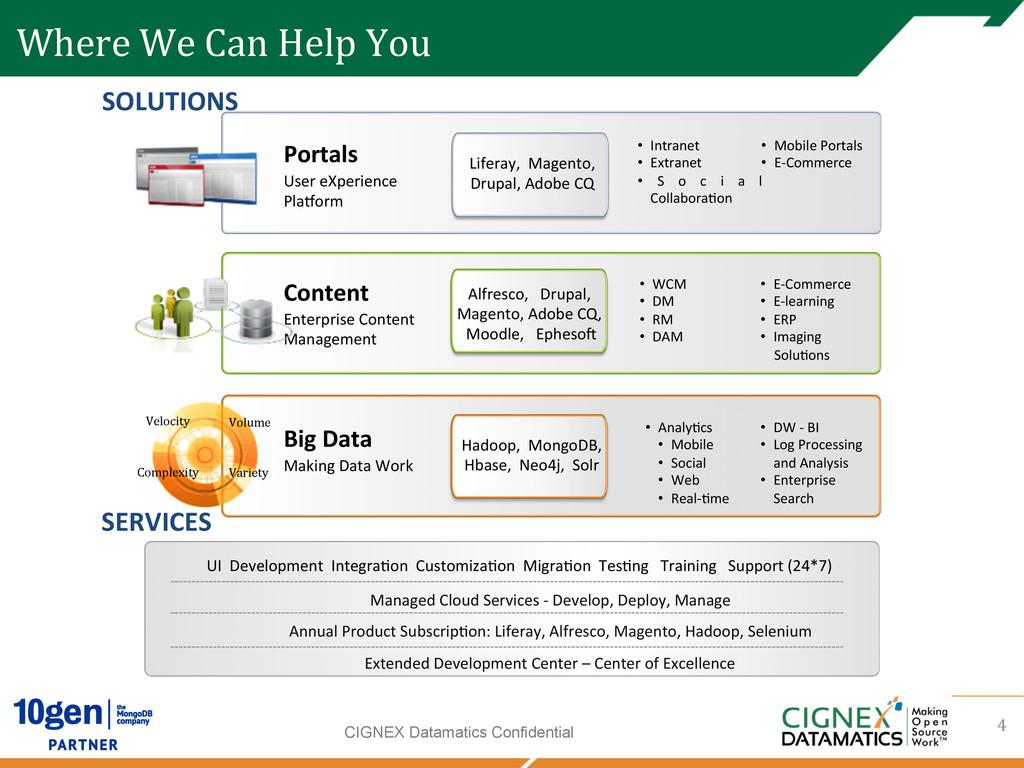CIGNEX Datamatics Confidential Where We C...