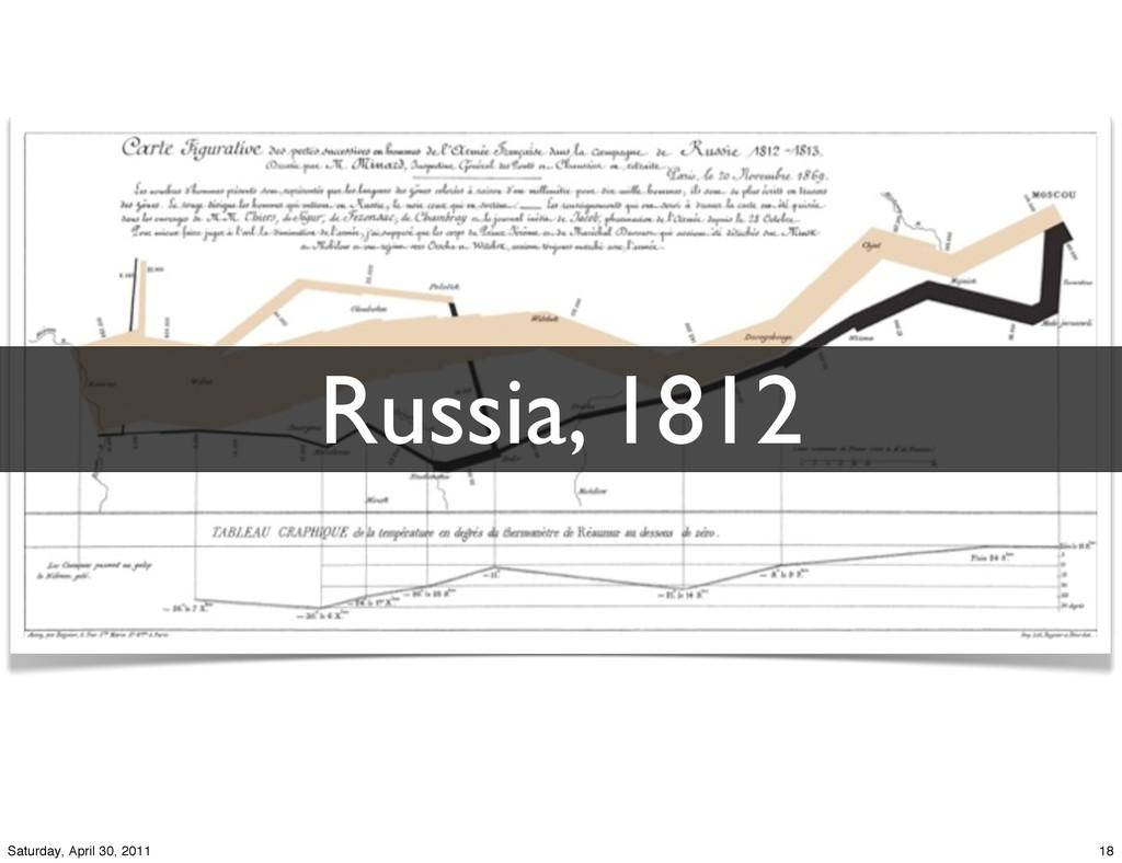 Russia, 1812 18 Saturday, April 30, 2011