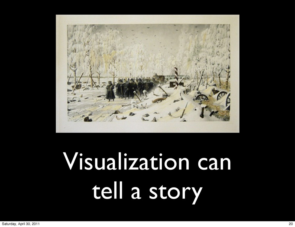 Visualization can tell a story 20 Saturday, Apr...