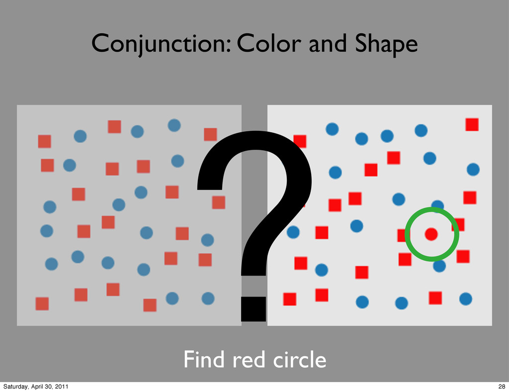 Conjunction: Color and Shape Find red circle ? ...