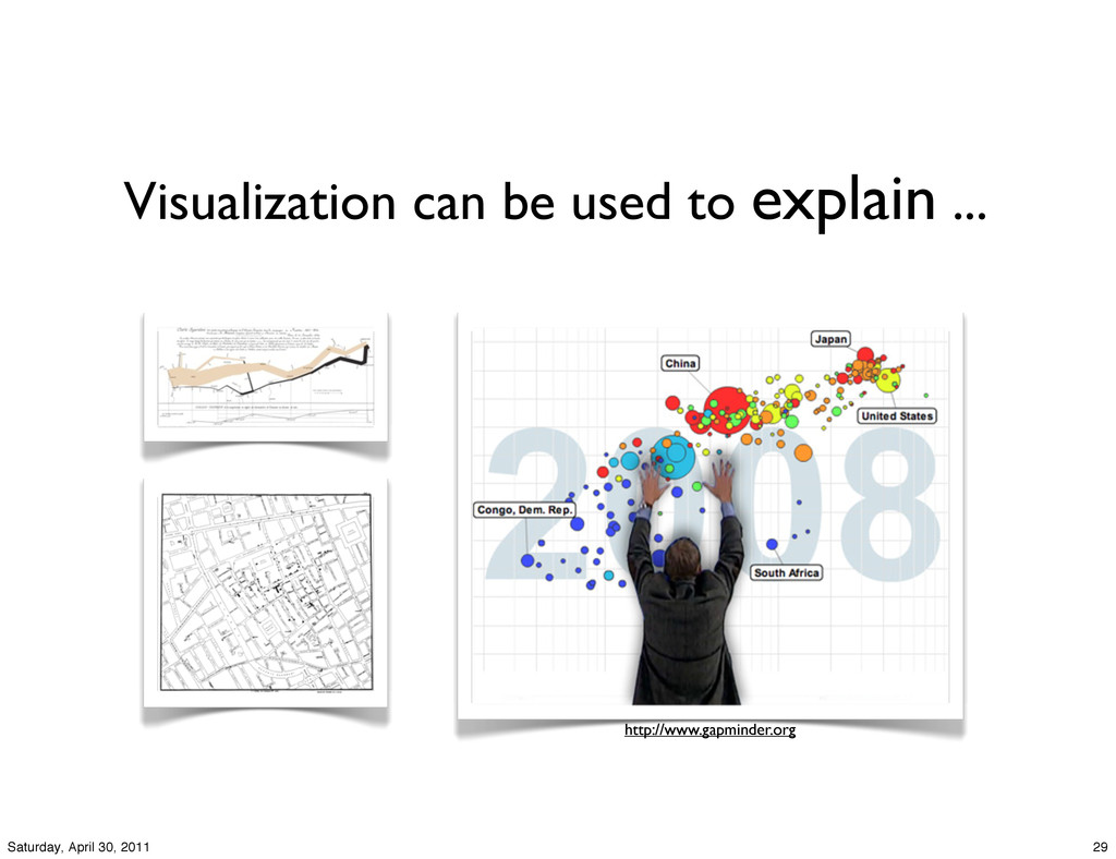 http://www.gapminder.org Visualization can be u...