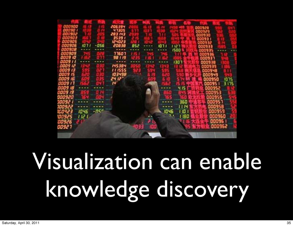 Visualization can enable knowledge discovery 35...