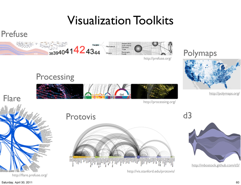 Visualization Toolkits http://flare.prefuse.org/...