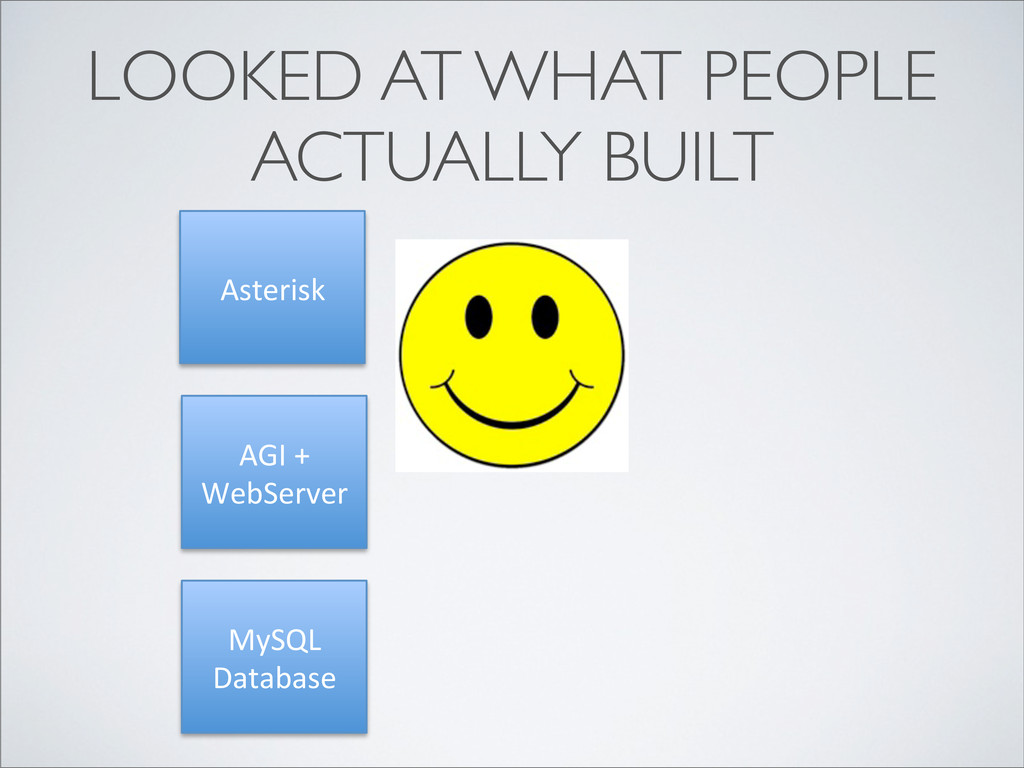 """LOOKED AT WHAT PEOPLE ACTUALLY BUILT !""""#$%&""""'( ..."""