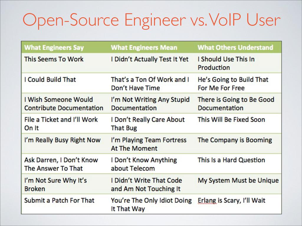 Open-Source Engineer vs. VoIP User