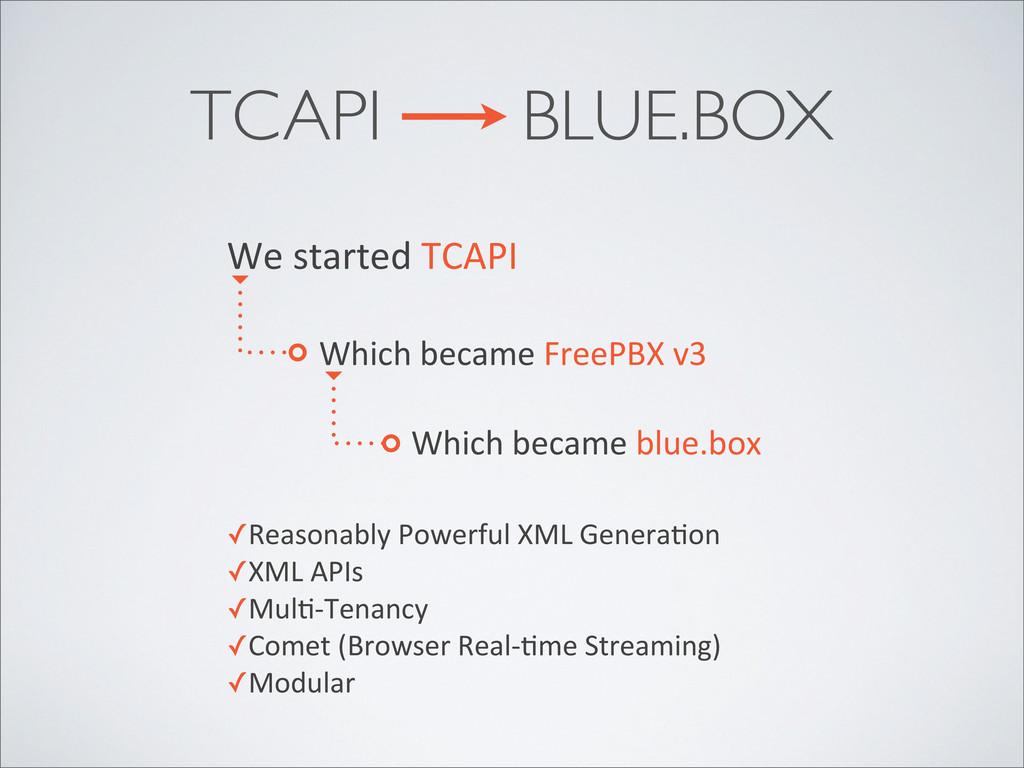 TCAPI BLUE.BOX We started TCAPI Which ...