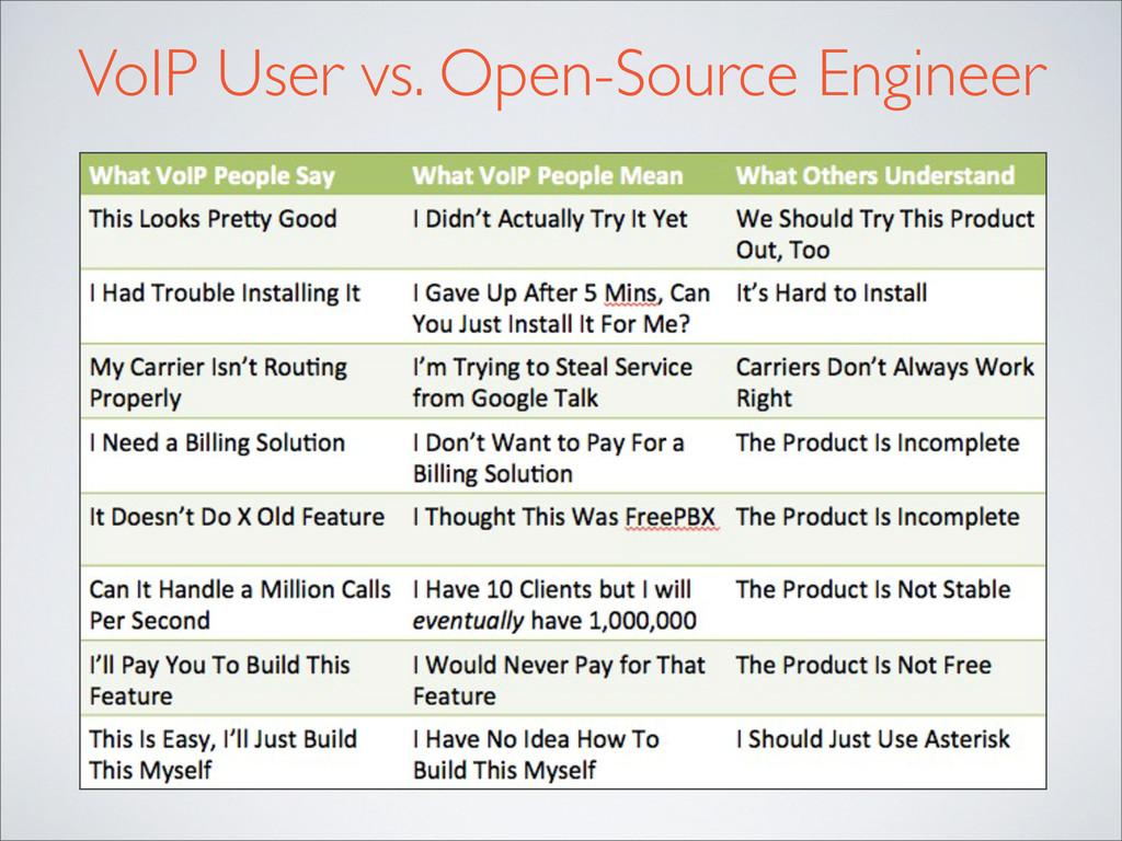VoIP User vs. Open-Source Engineer