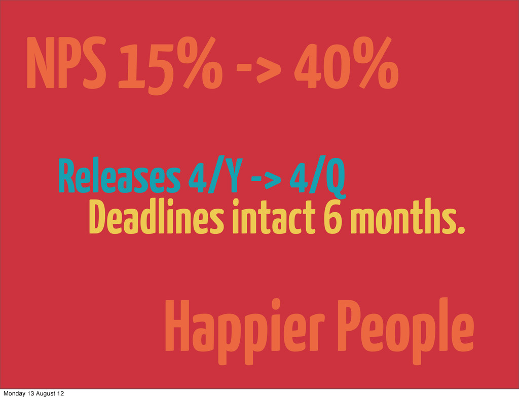 Happier People Deadlines intact 6 months. Relea...