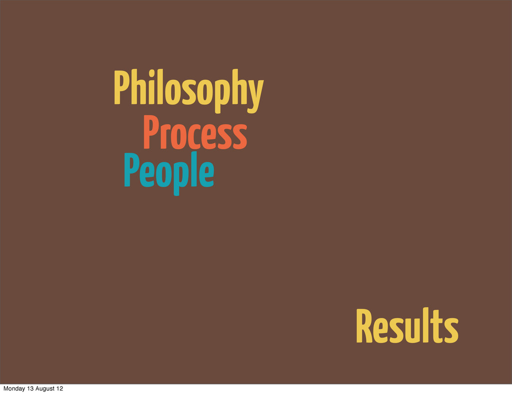 Process People Philosophy Results Monday 13 Aug...