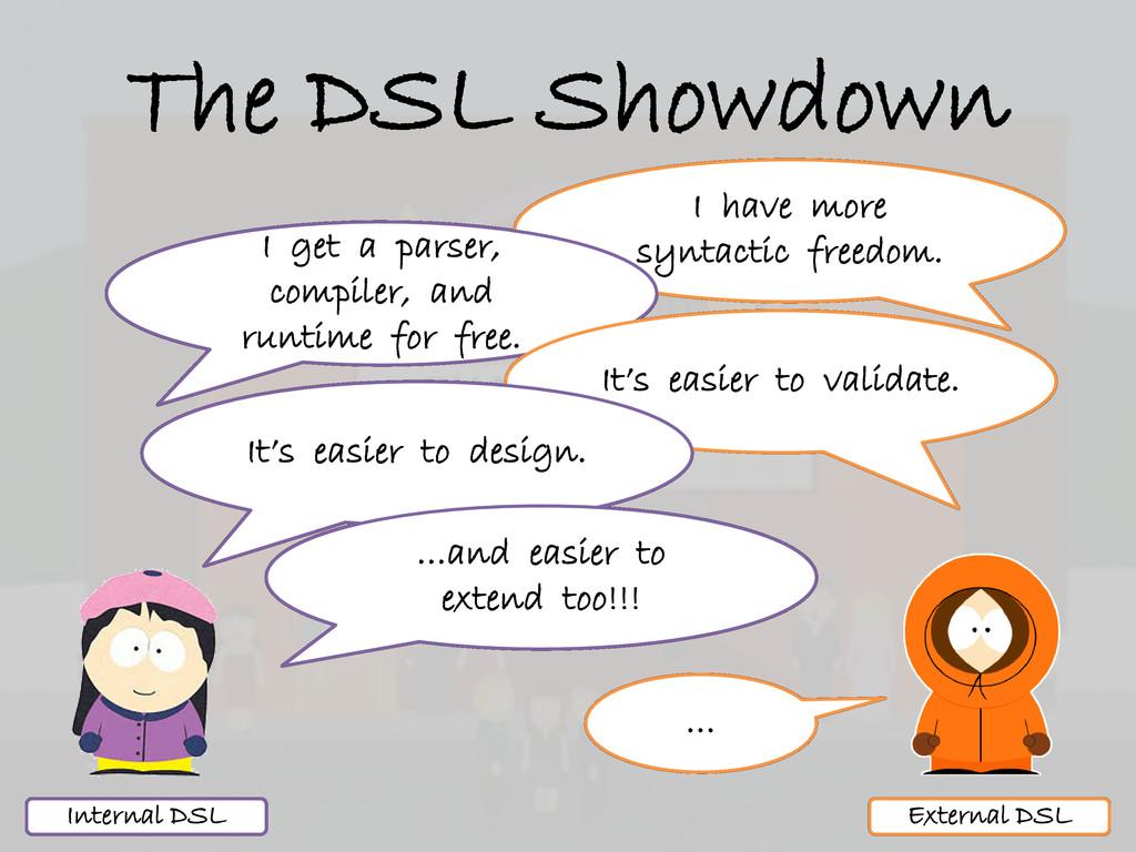 The DSL Showdown External DSL Internal DSL I ha...