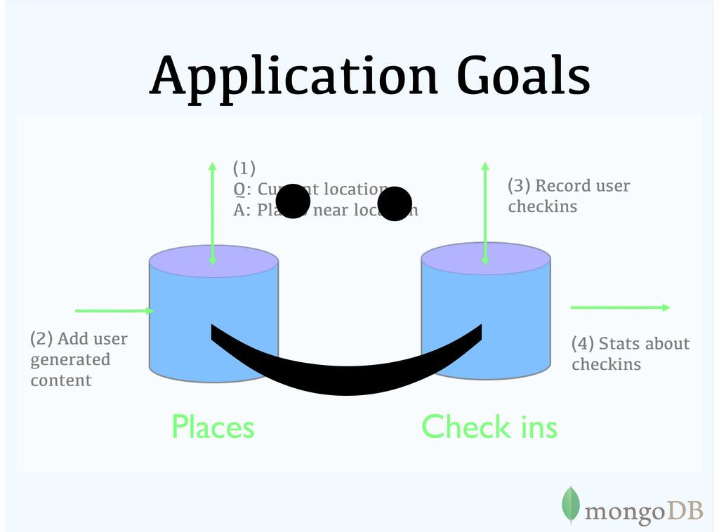 Application Goals Places Check ins (1) Q: Curre...
