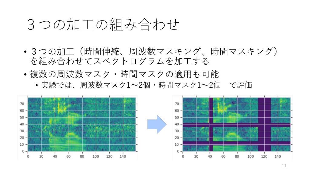 3つの加工の組み合わせ • 3つの加工(時間伸縮、周波数マスキング、時間マスキング) を組み合...