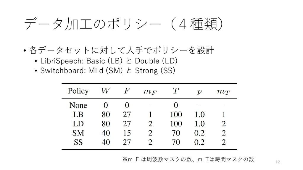 データ加工のポリシー(4種類) • 各データセットに対して人手でポリシーを設計 • Libri...