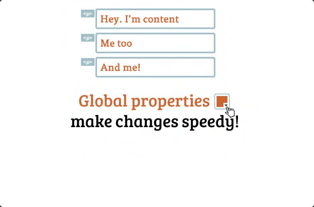 make changes speedy! Global properties Hey. I...