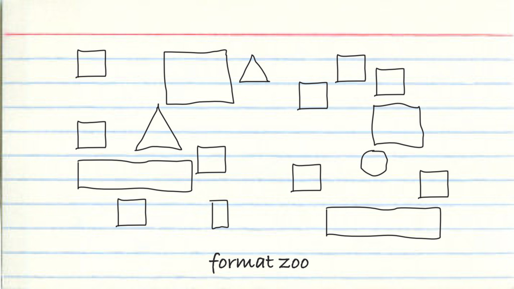 format zoo