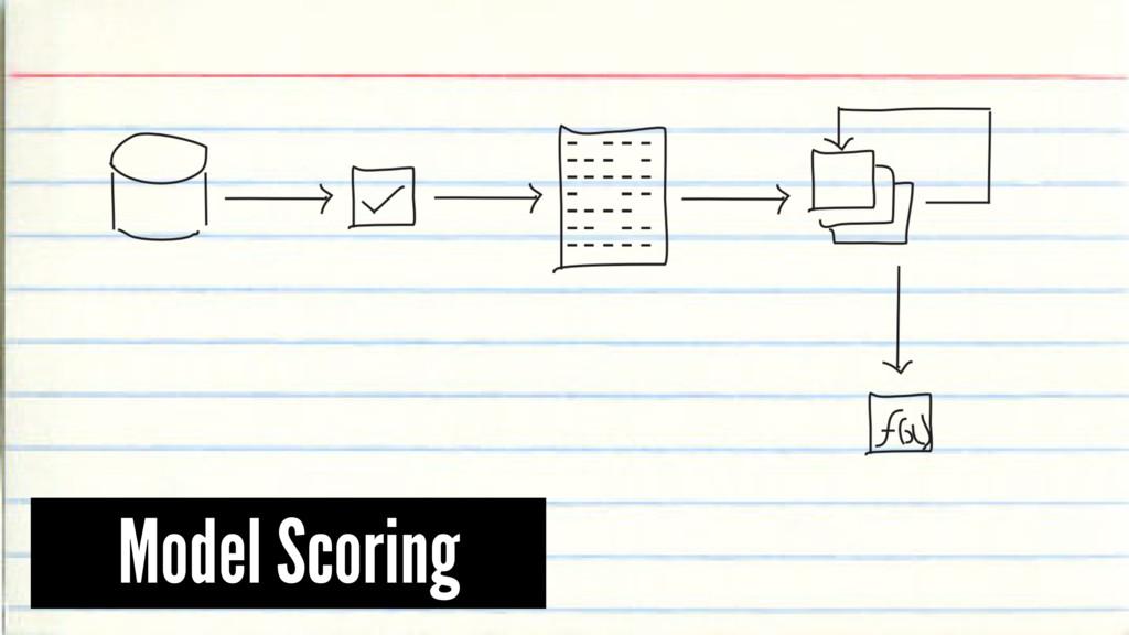 Model Scoring