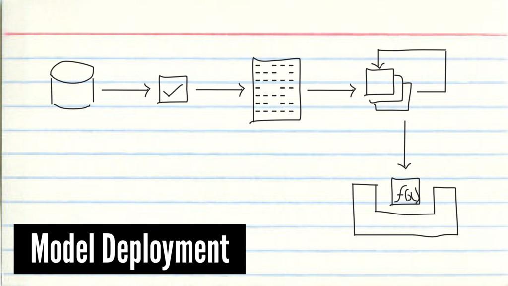 Model Deployment