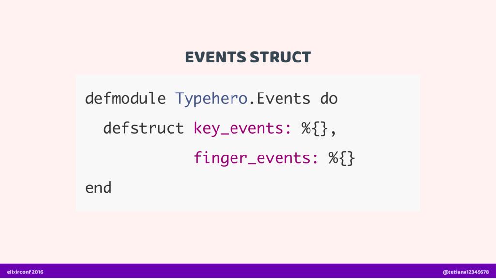 EVENTS STRUCT defmodule Typehero.Events do defs...